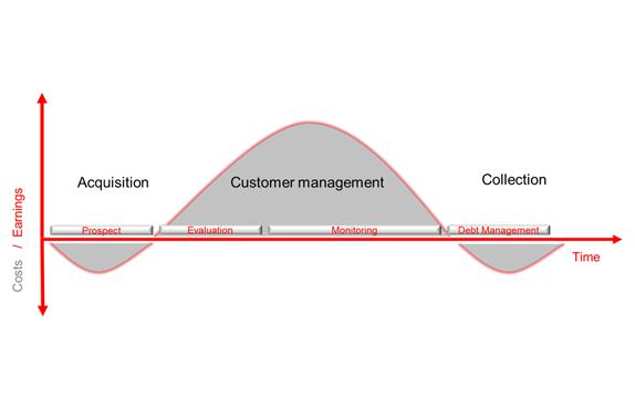 Customer lifecycle - Copy (1)
